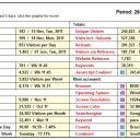 Estatísticas da Gestão Universitária/MEBOX